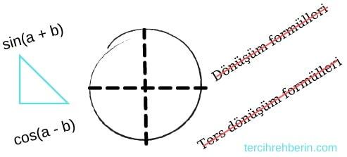 Trigonometri kaldırılan konular