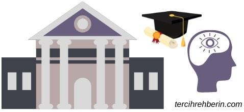 Türkiye'de en iyi psikoloji eğitimi veren üniversiteler